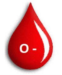 دارندگان گروه خونی O منفی به انتقال خون بوشهر مراجعه کنند